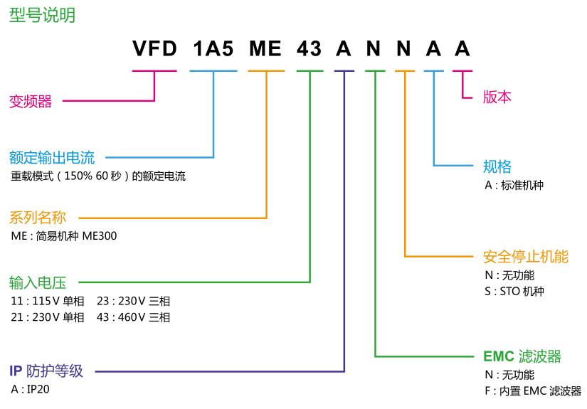 7.5KW 台达变频器VFD17AME43ANNAA