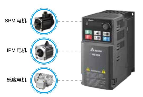 卓越的驱动特性 支持感应电机与永磁电机 内置 2 组独立感应电机参数